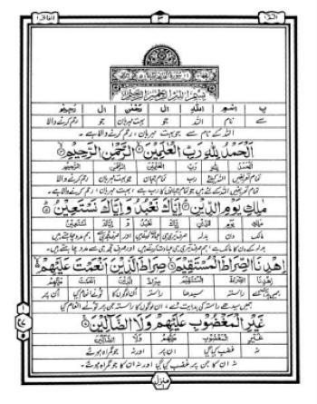 Quran Lafzi Tarjuma by Hafiz Nazar Ahmad (30 Paras) | Free