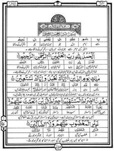 Quran Lafzi Tarjuma by Hafiz Nazar Ahmad (complete) 1